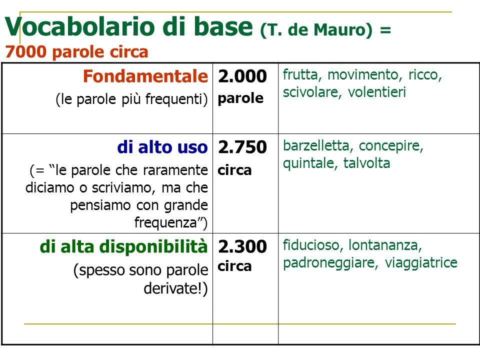 Vocabolario di base (T. de Mauro) = 7000 parole circa