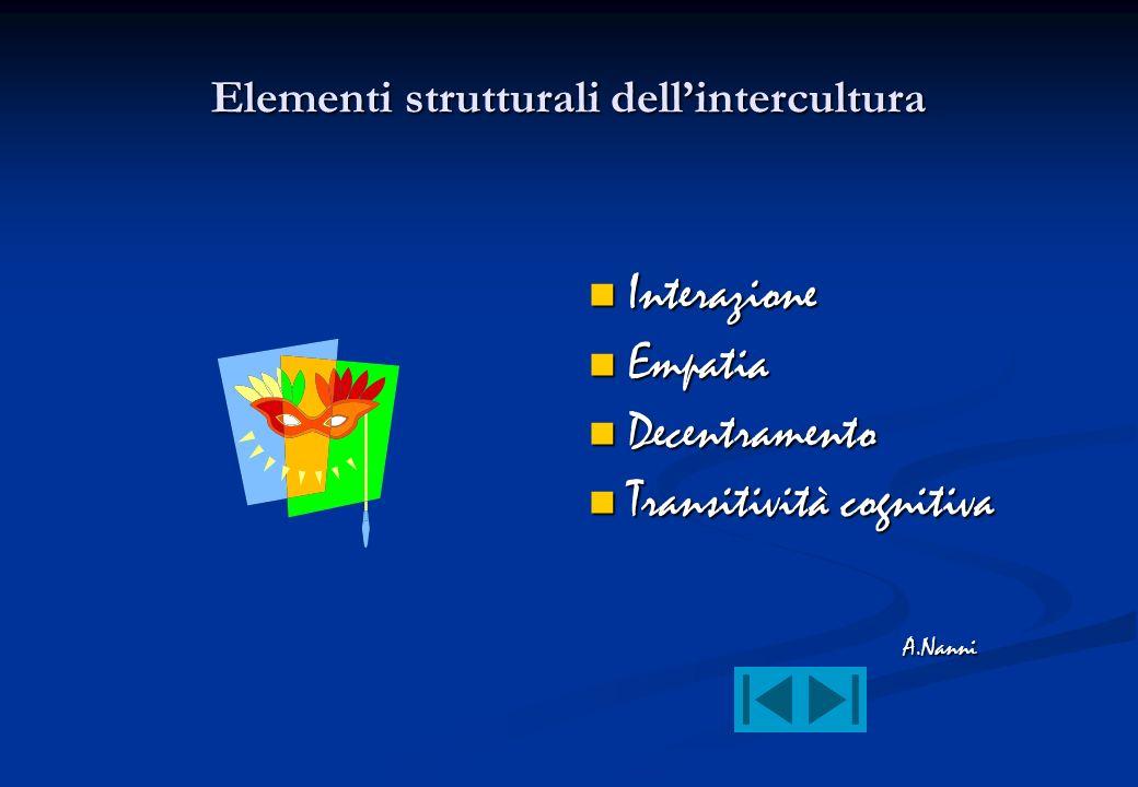 Elementi strutturali dell'intercultura