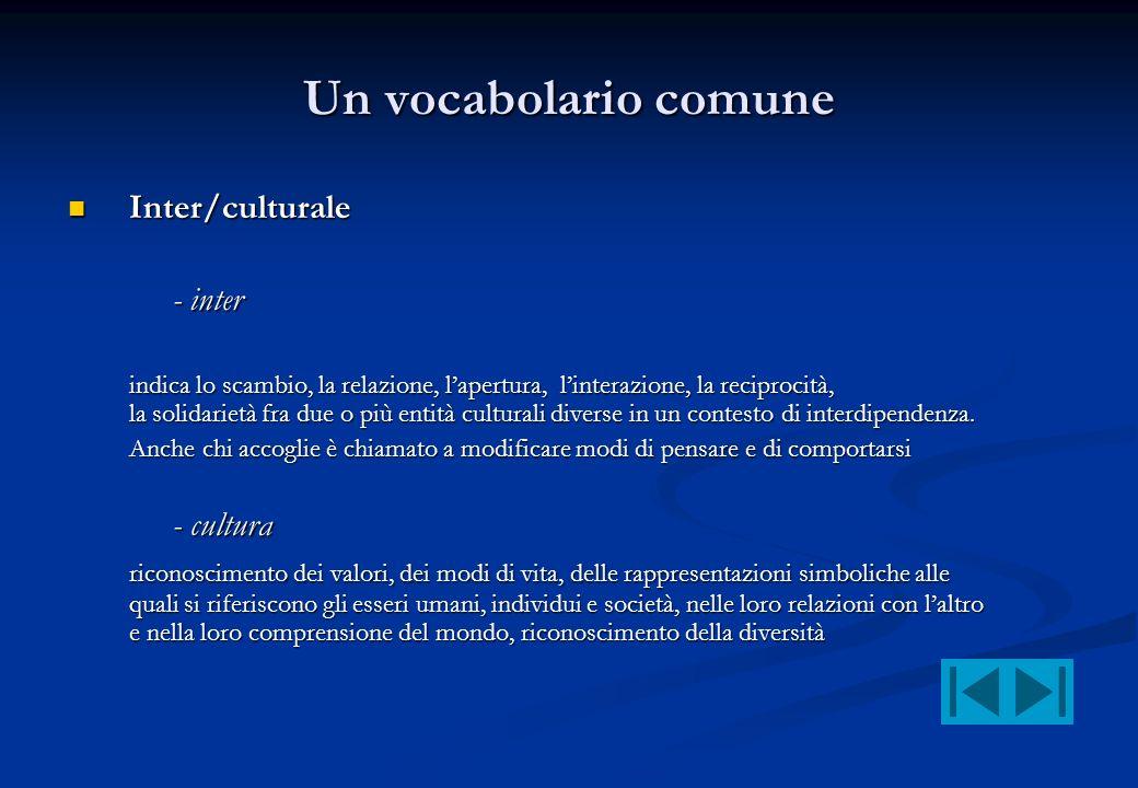Un vocabolario comune Inter/culturale - inter - cultura