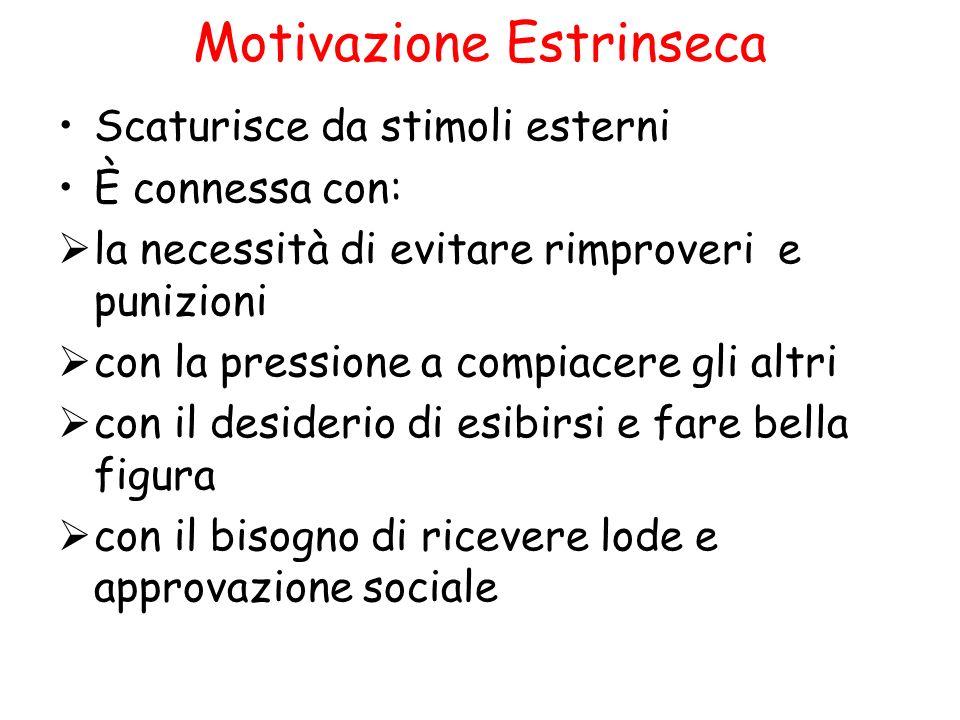 Motivazione Estrinseca