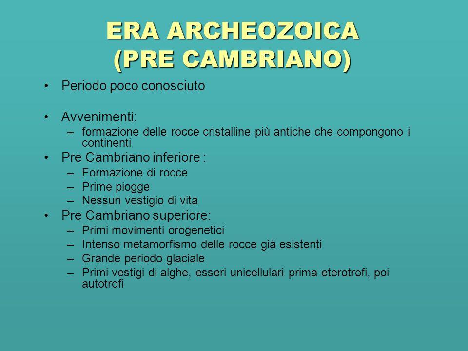 ERA ARCHEOZOICA (PRE CAMBRIANO)