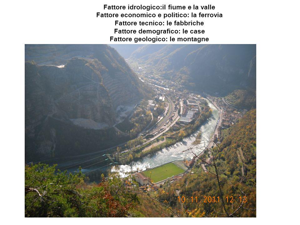 Fattore idrologico:il fiume e la valle Fattore economico e politico: la ferrovia Fattore tecnico: le fabbriche Fattore demografico: le case Fattore geologico: le montagne