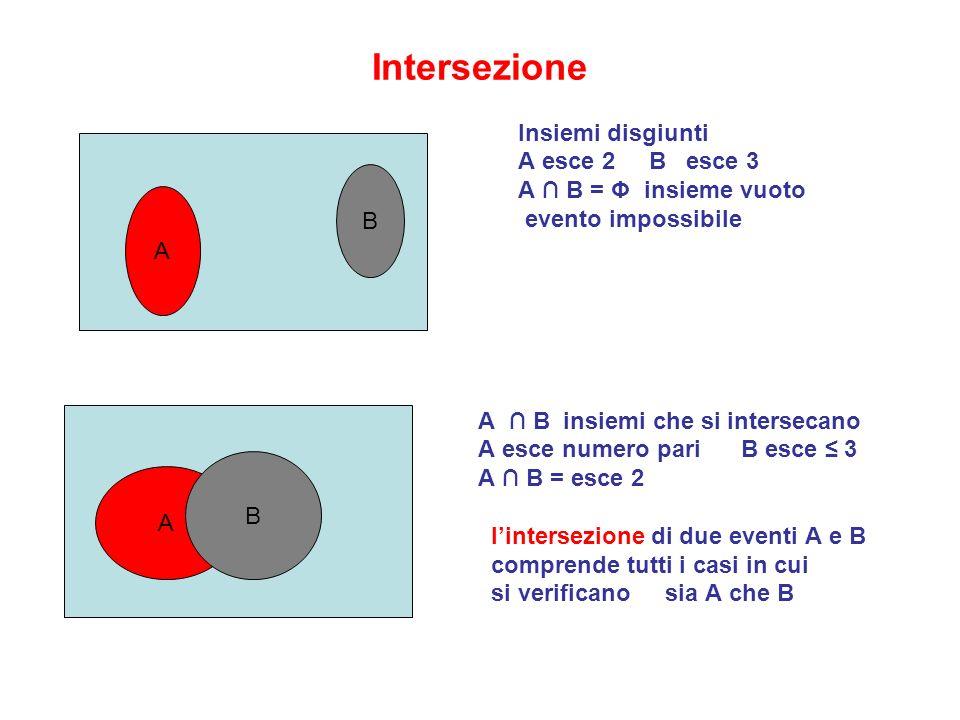 Intersezione Insiemi disgiunti A esce 2 B esce 3