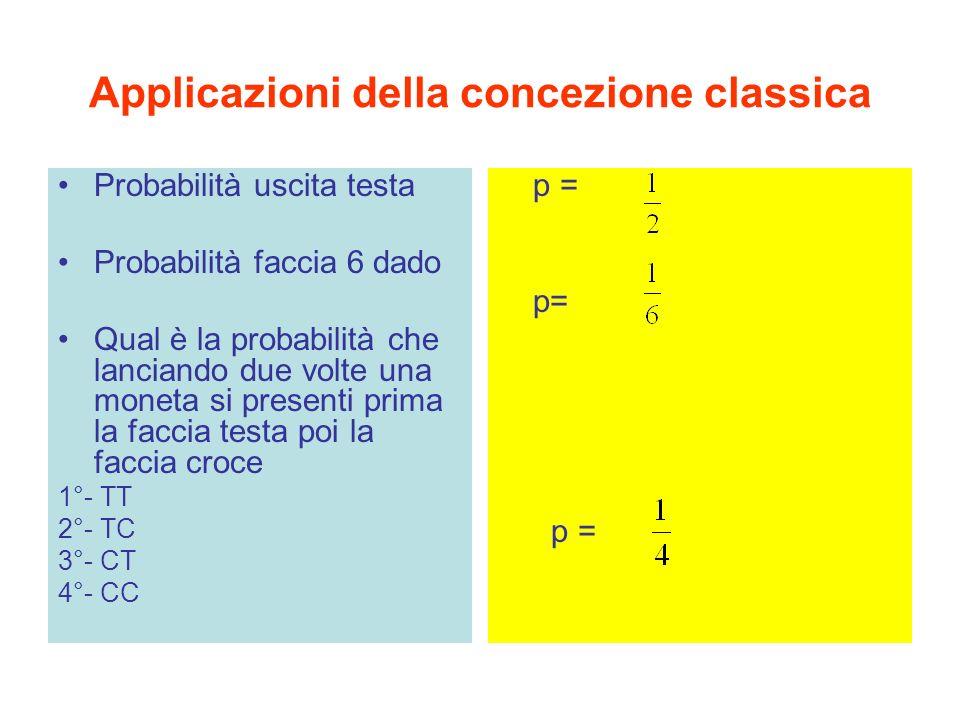 Applicazioni della concezione classica