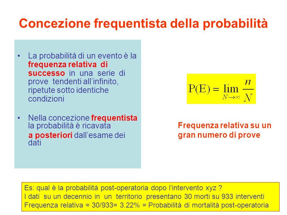 Concezione frequentista della probabilità