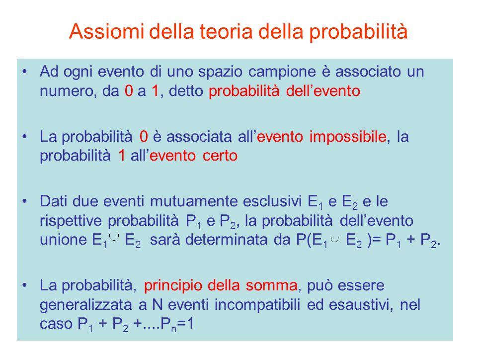 Assiomi della teoria della probabilità
