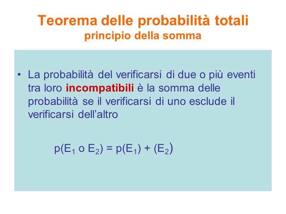 Teorema delle probabilità totali principio della somma