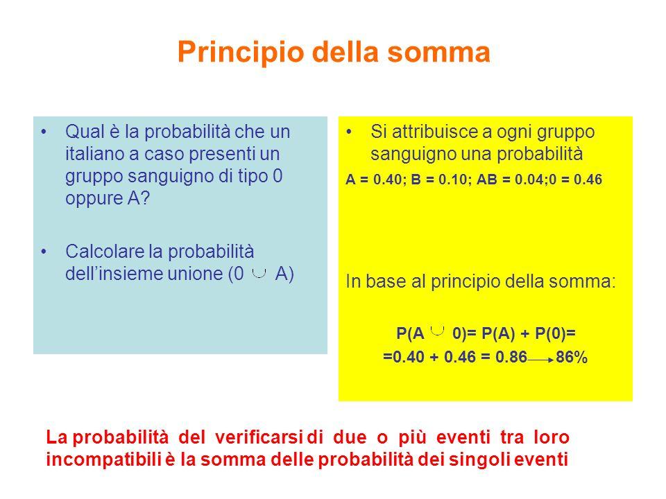 Principio della somma Qual è la probabilità che un italiano a caso presenti un gruppo sanguigno di tipo 0 oppure A