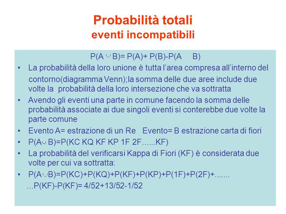 Probabilità totali eventi incompatibili