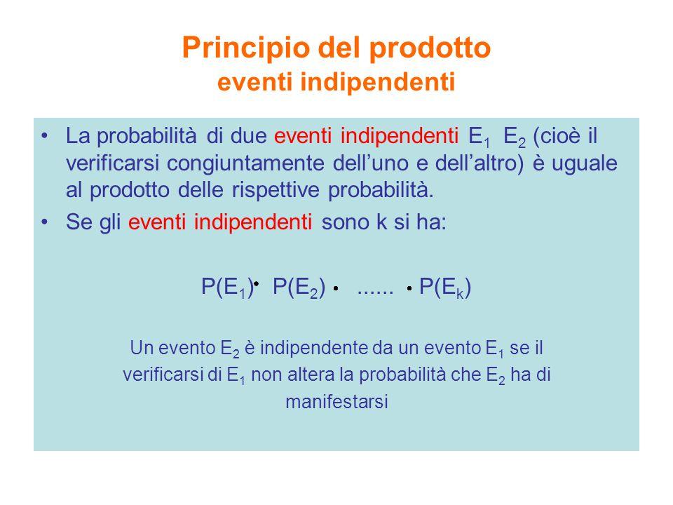 Principio del prodotto eventi indipendenti
