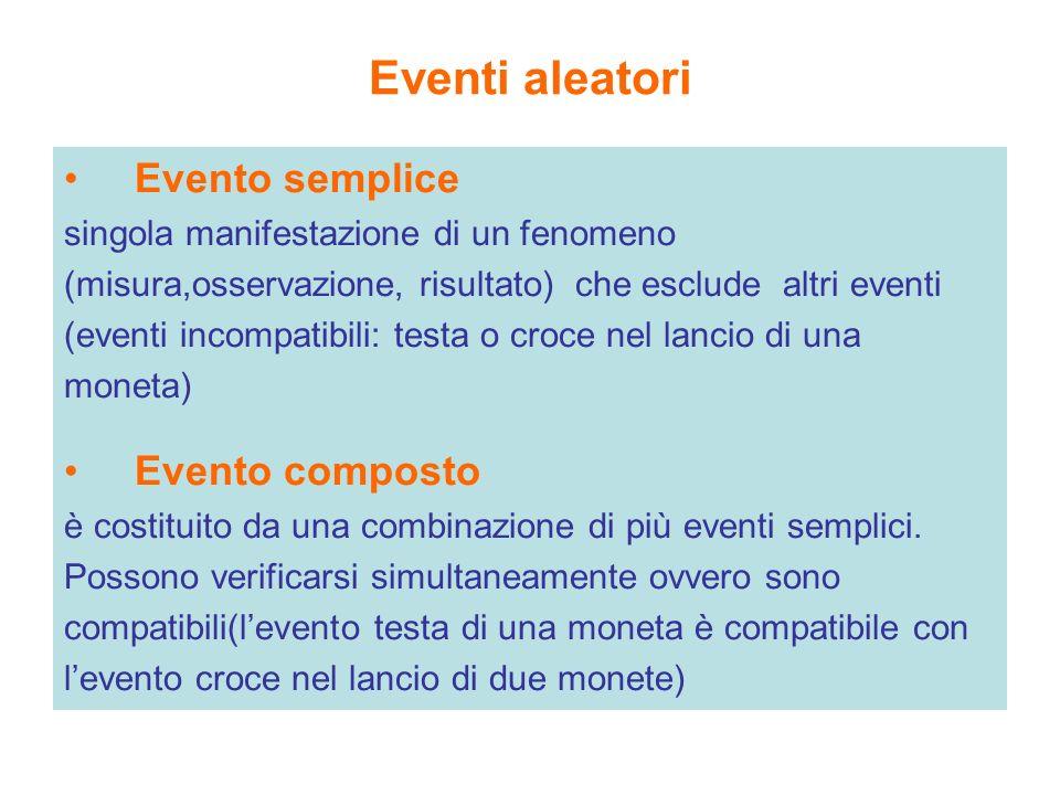 Eventi aleatori Evento semplice Evento composto
