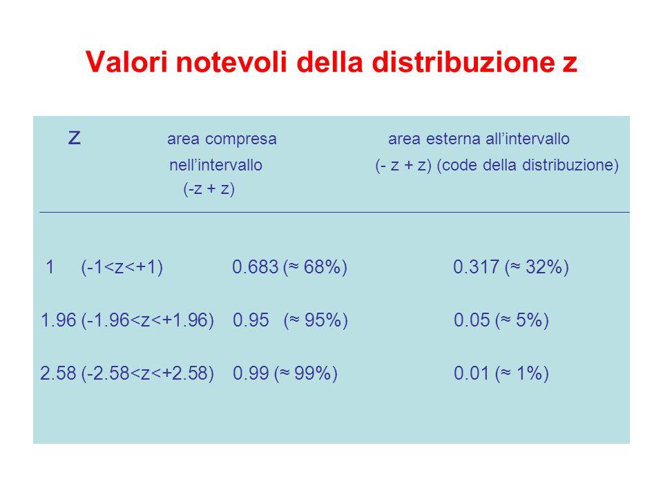 Valori notevoli della distribuzione z