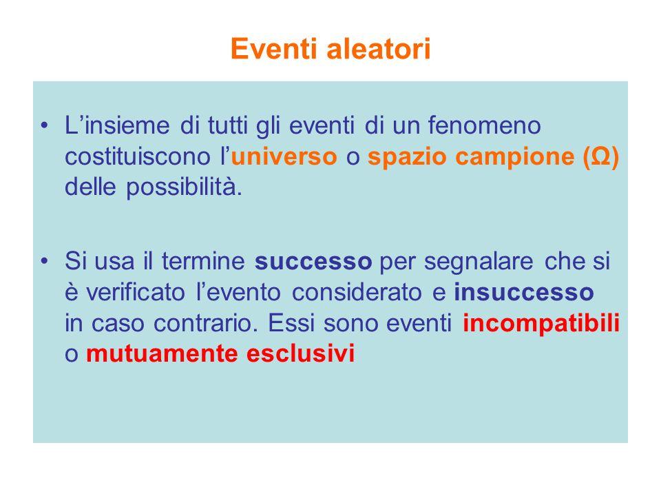 Eventi aleatori L'insieme di tutti gli eventi di un fenomeno costituiscono l'universo o spazio campione (Ω) delle possibilità.