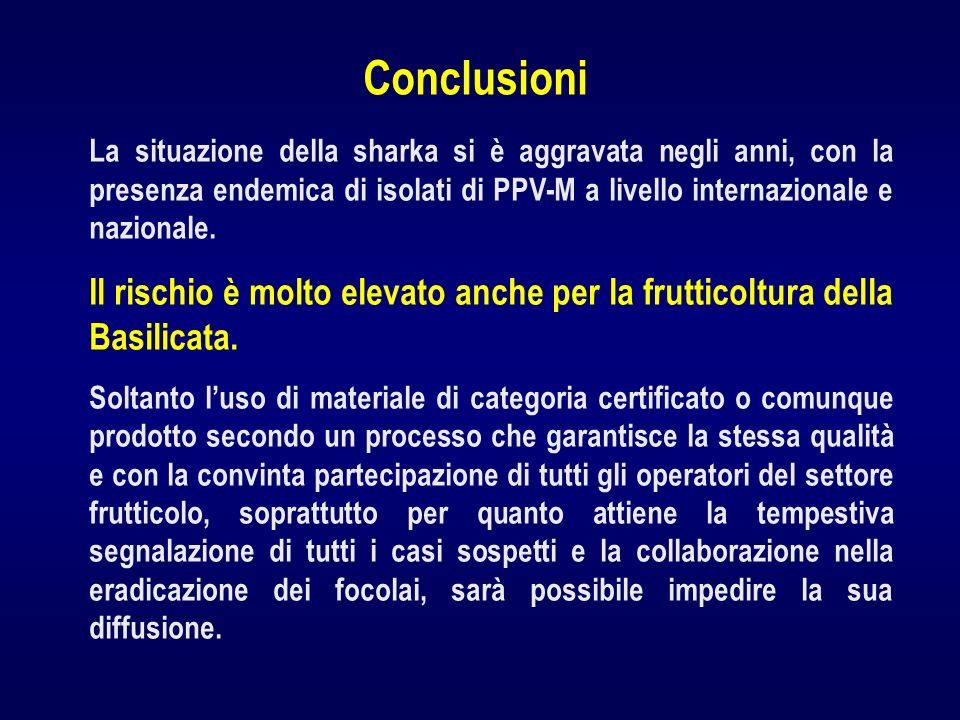 Conclusioni La situazione della sharka si è aggravata negli anni, con la presenza endemica di isolati di PPV-M a livello internazionale e nazionale.