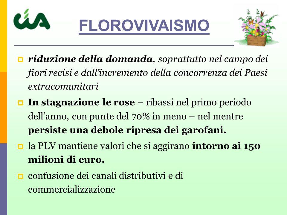 FLOROVIVAISMO riduzione della domanda, soprattutto nel campo dei fiori recisi e dall'incremento della concorrenza dei Paesi extracomunitari.