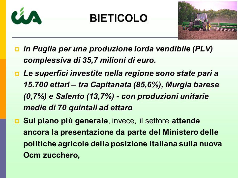BIETICOLO in Puglia per una produzione lorda vendibile (PLV) complessiva di 35,7 milioni di euro.