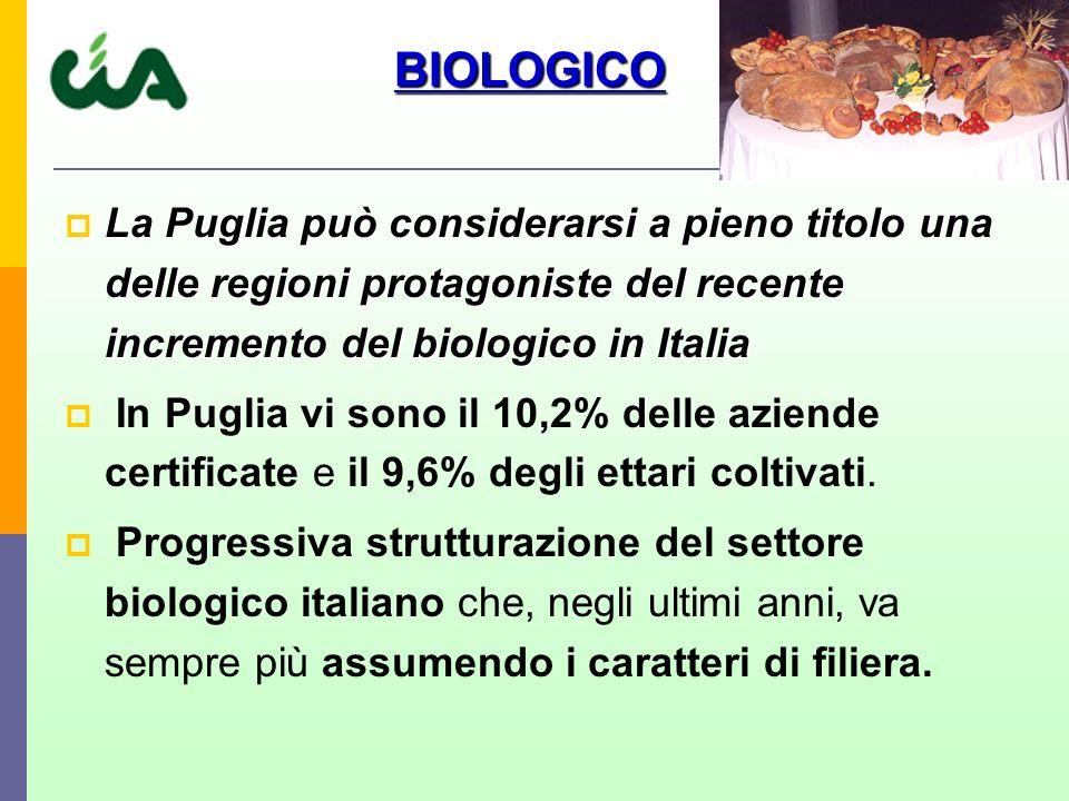 BIOLOGICO La Puglia può considerarsi a pieno titolo una delle regioni protagoniste del recente incremento del biologico in Italia.