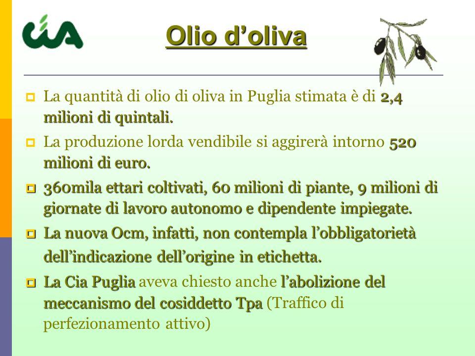 Olio d'oliva La quantità di olio di oliva in Puglia stimata è di 2,4 milioni di quintali.