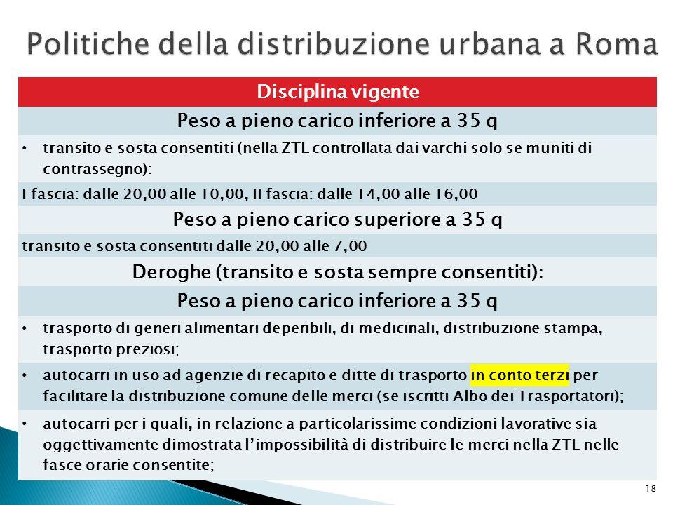 Politiche della distribuzione urbana a Roma