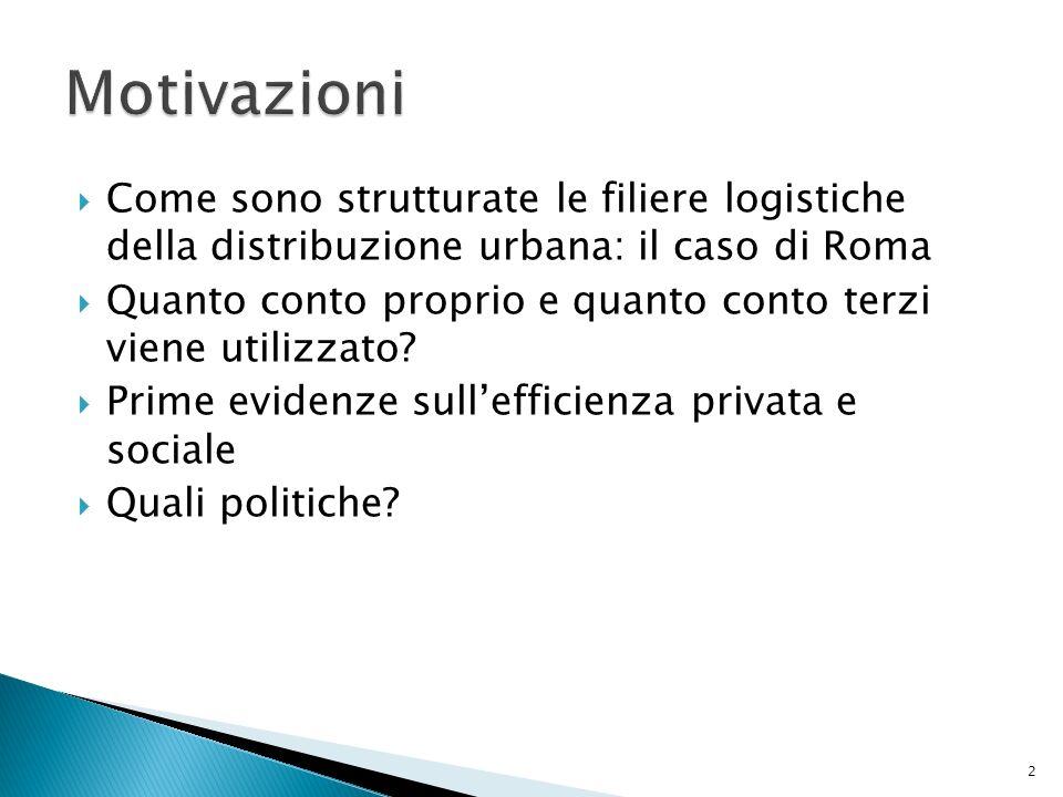 Motivazioni Come sono strutturate le filiere logistiche della distribuzione urbana: il caso di Roma.