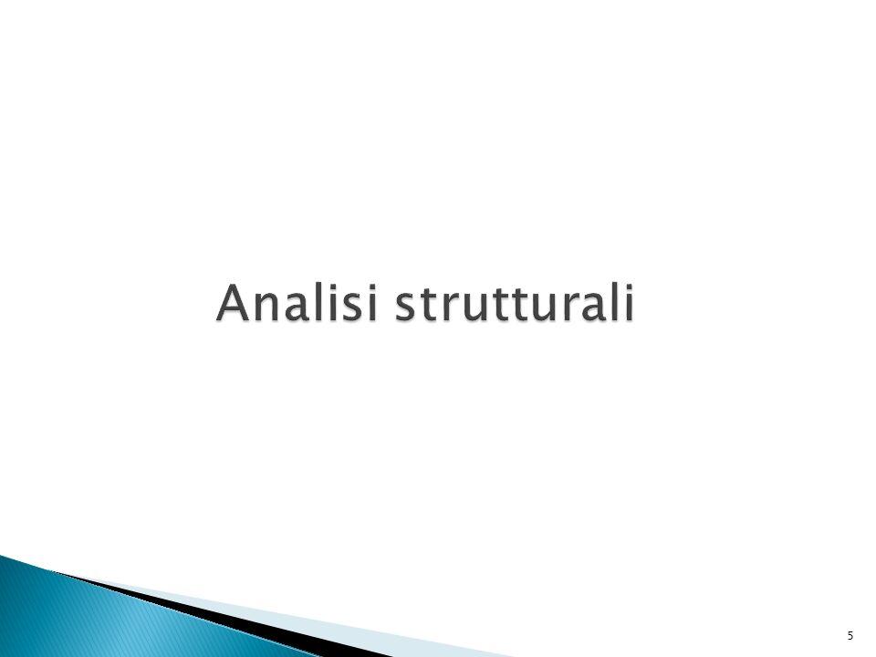 Analisi strutturali