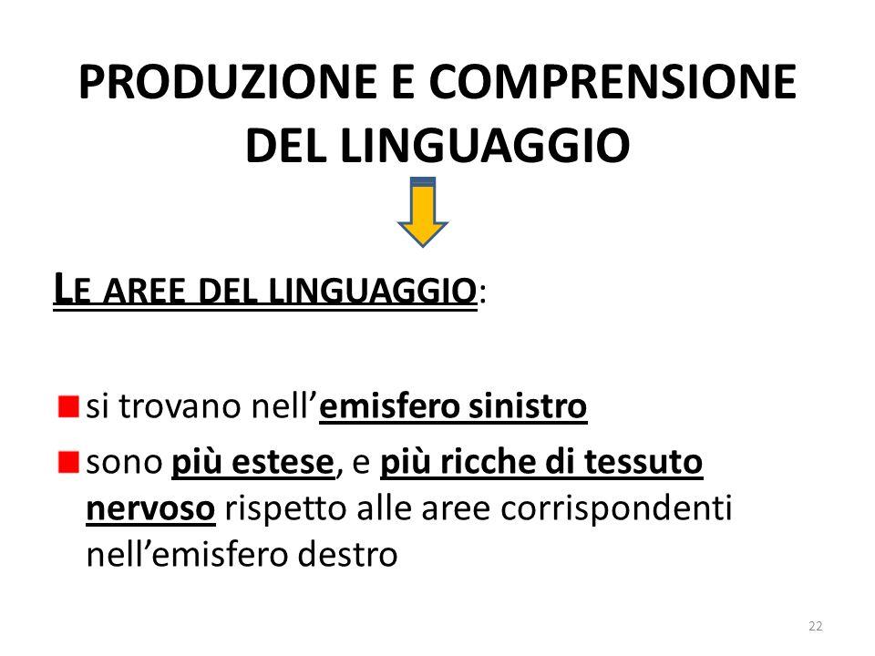 PRODUZIONE E COMPRENSIONE DEL LINGUAGGIO