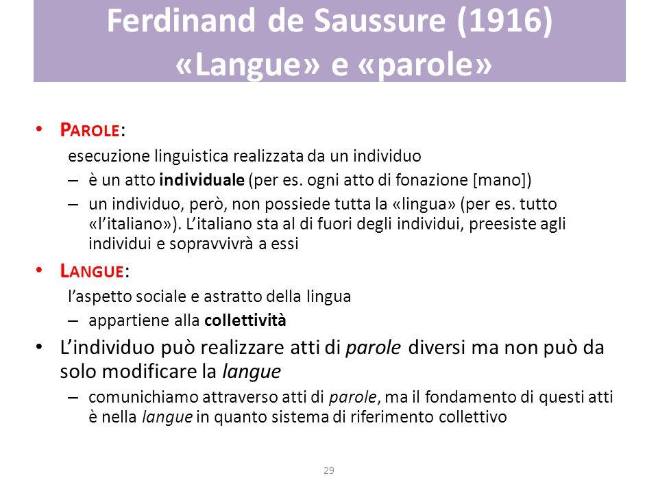Ferdinand de Saussure (1916) «Langue» e «parole»