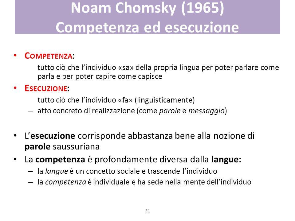 Noam Chomsky (1965) Competenza ed esecuzione