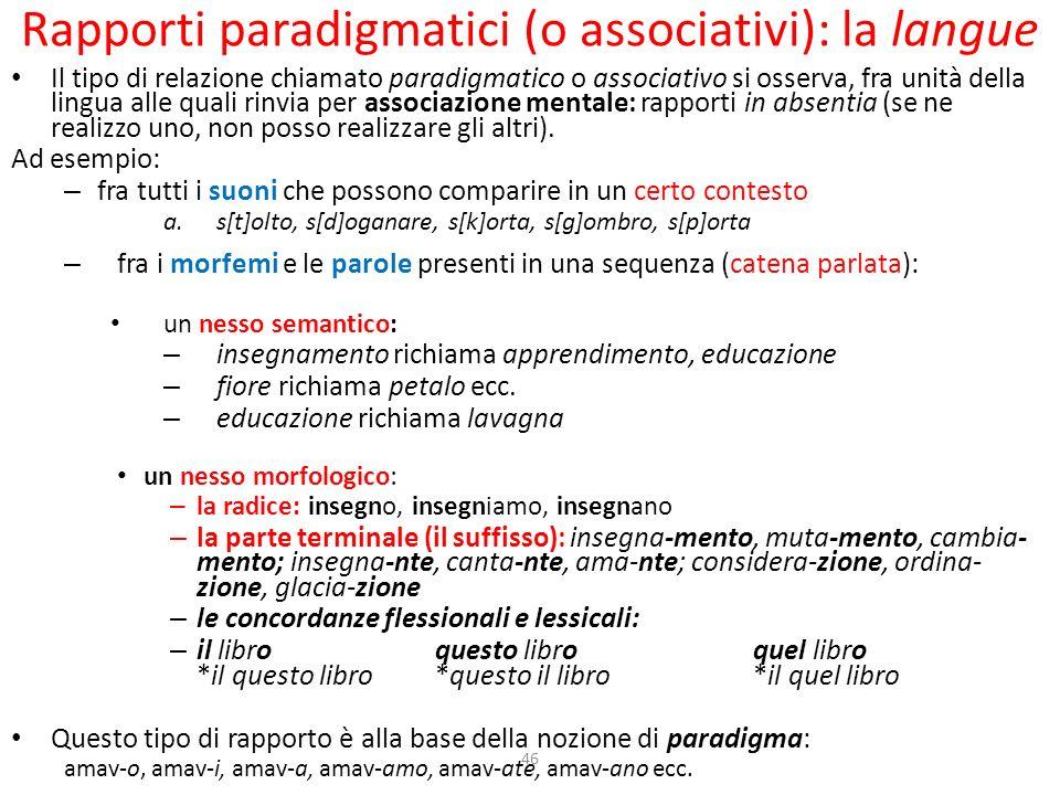 Rapporti paradigmatici (o associativi): la langue