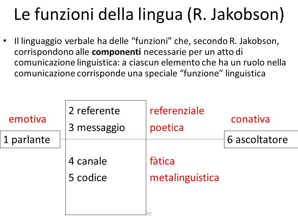 Le funzioni della lingua (R. Jakobson)