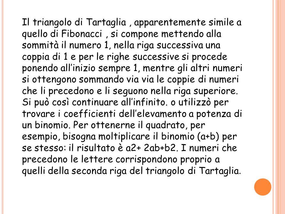 Il triangolo di Tartaglia , apparentemente simile a quello di Fibonacci , si compone mettendo alla sommità il numero 1, nella riga successiva una coppia di 1 e per le righe successive si procede ponendo all'inizio sempre 1, mentre gli altri numeri si ottengono sommando via via le coppie di numeri che li precedono e li seguono nella riga superiore.