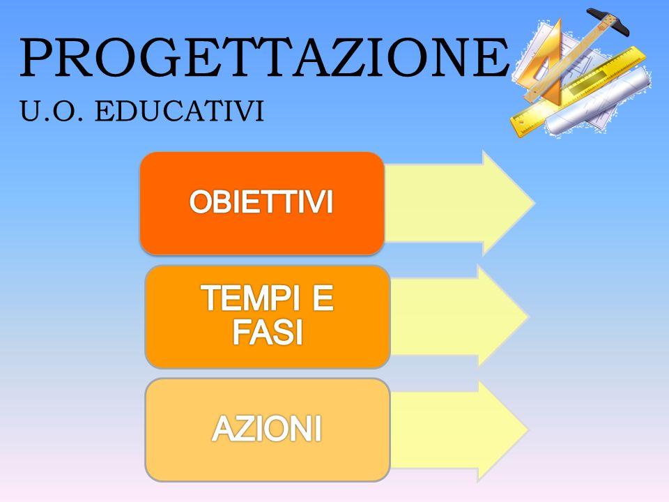 PROGETTAZIONE U.O. EDUCATIVI OBIETTIVI TEMPI E FASI AZIONI