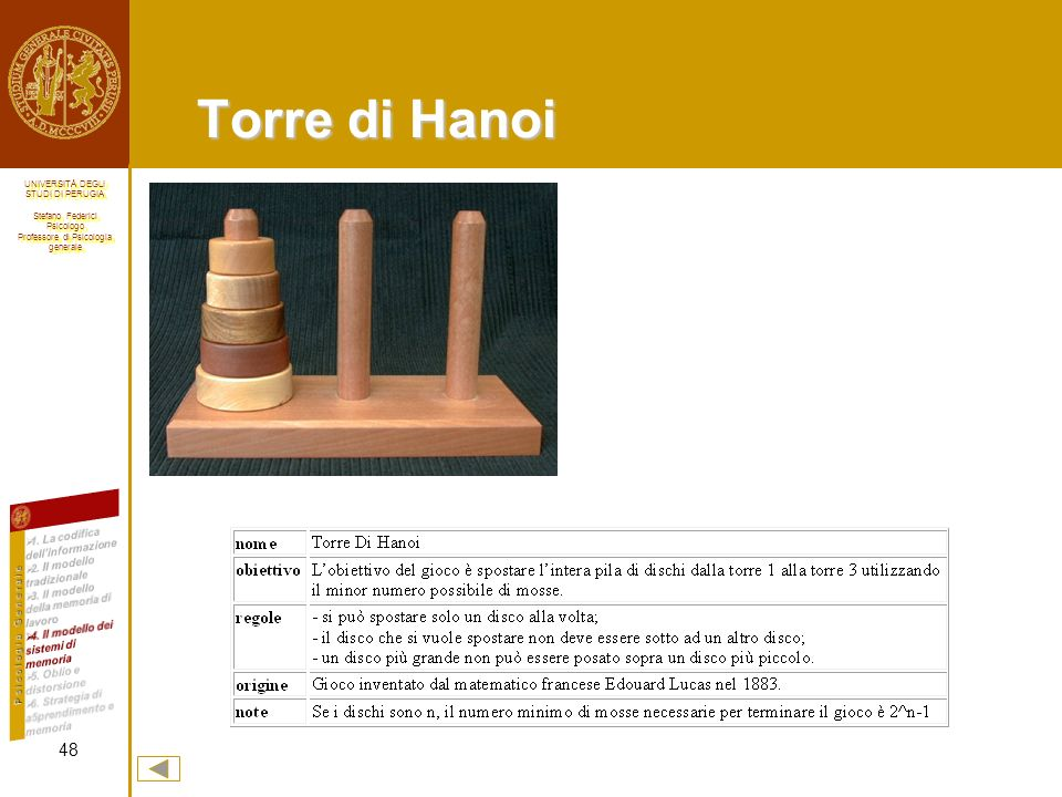 Torre di Hanoi http://www.frasi.net/giochionline/torre-di-hanoi/