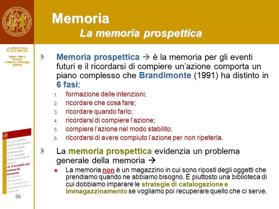 Memoria La memoria prospettica