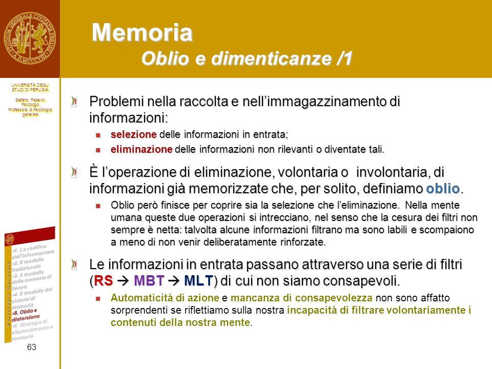 Memoria Oblio e dimenticanze /1