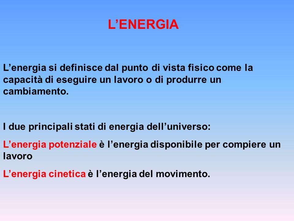 L'ENERGIA L'energia si definisce dal punto di vista fisico come la capacità di eseguire un lavoro o di produrre un cambiamento.
