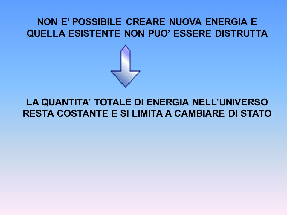 NON E' POSSIBILE CREARE NUOVA ENERGIA E QUELLA ESISTENTE NON PUO' ESSERE DISTRUTTA
