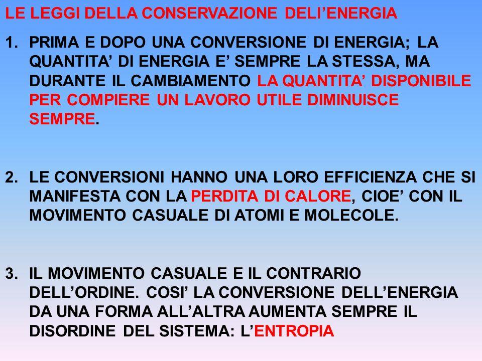 LE LEGGI DELLA CONSERVAZIONE DELl'ENERGIA