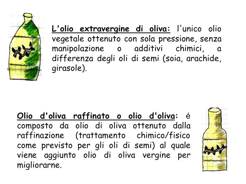L olio extravergine di oliva: l unico olio vegetale ottenuto con sola pressione, senza manipolazione o additivi chimici, a differenza degli oli di semi (soia, arachide, girasole).