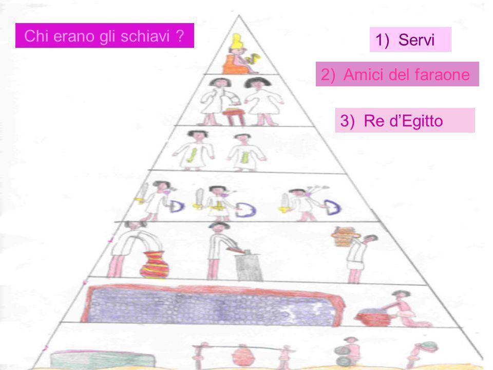 Chi erano gli schiavi 1) Servi 2) Amici del faraone 3) Re d'Egitto