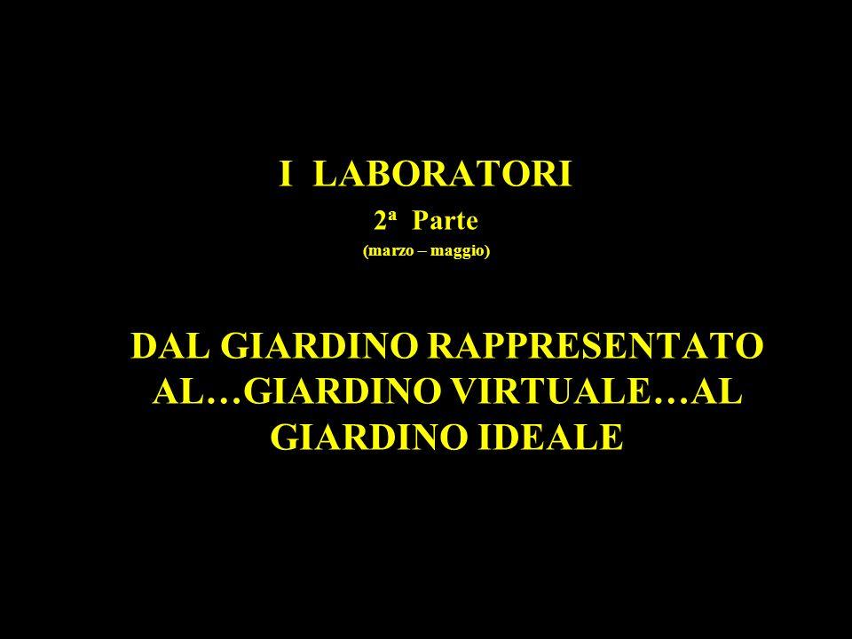 DAL GIARDINO RAPPRESENTATO AL…GIARDINO VIRTUALE…AL GIARDINO IDEALE