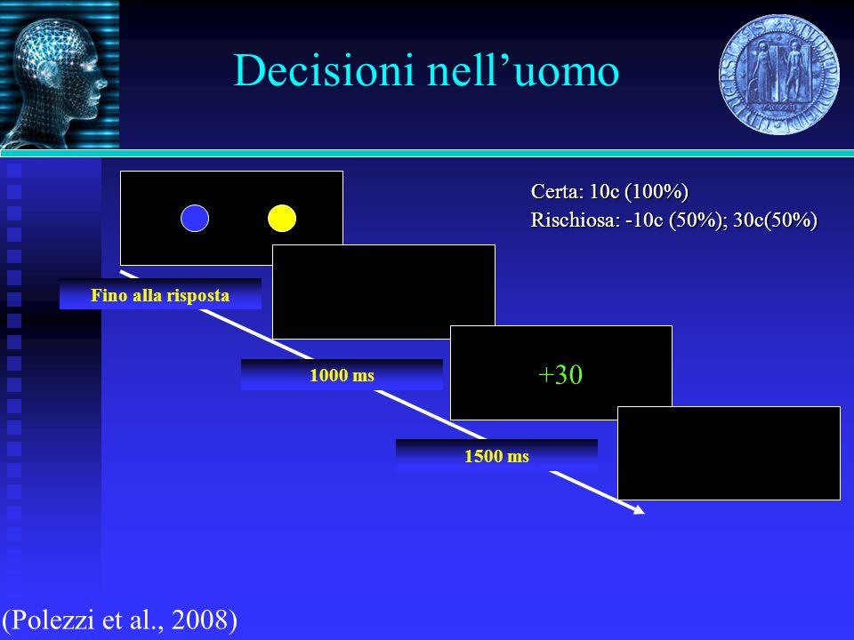Decisioni nell'uomo +30 (Polezzi et al., 2008) Certa: 10c (100%)