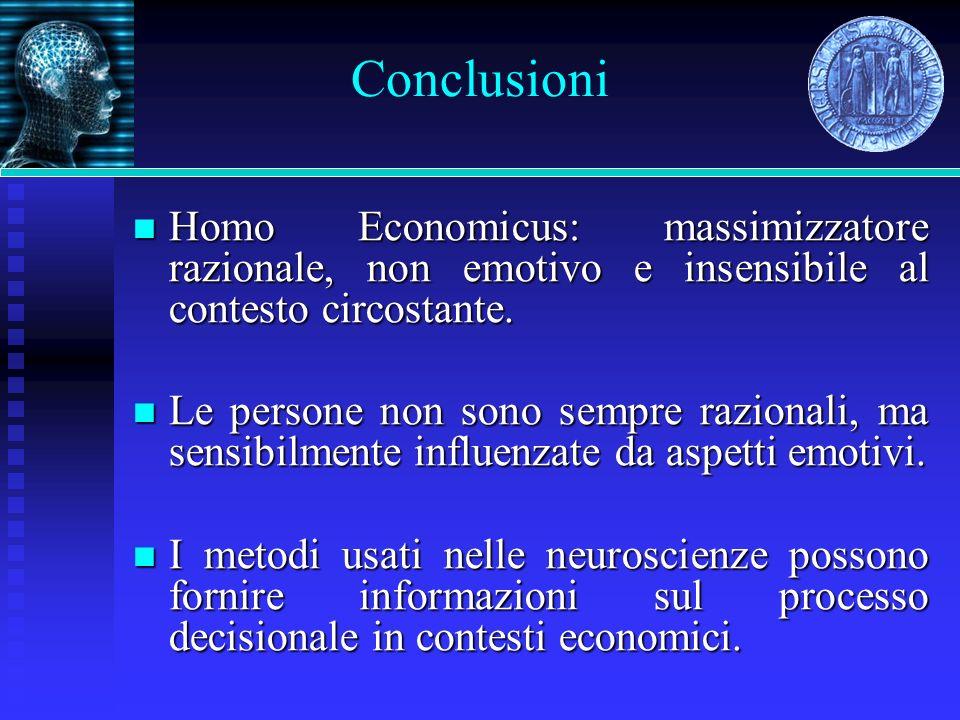 Conclusioni Homo Economicus: massimizzatore razionale, non emotivo e insensibile al contesto circostante.