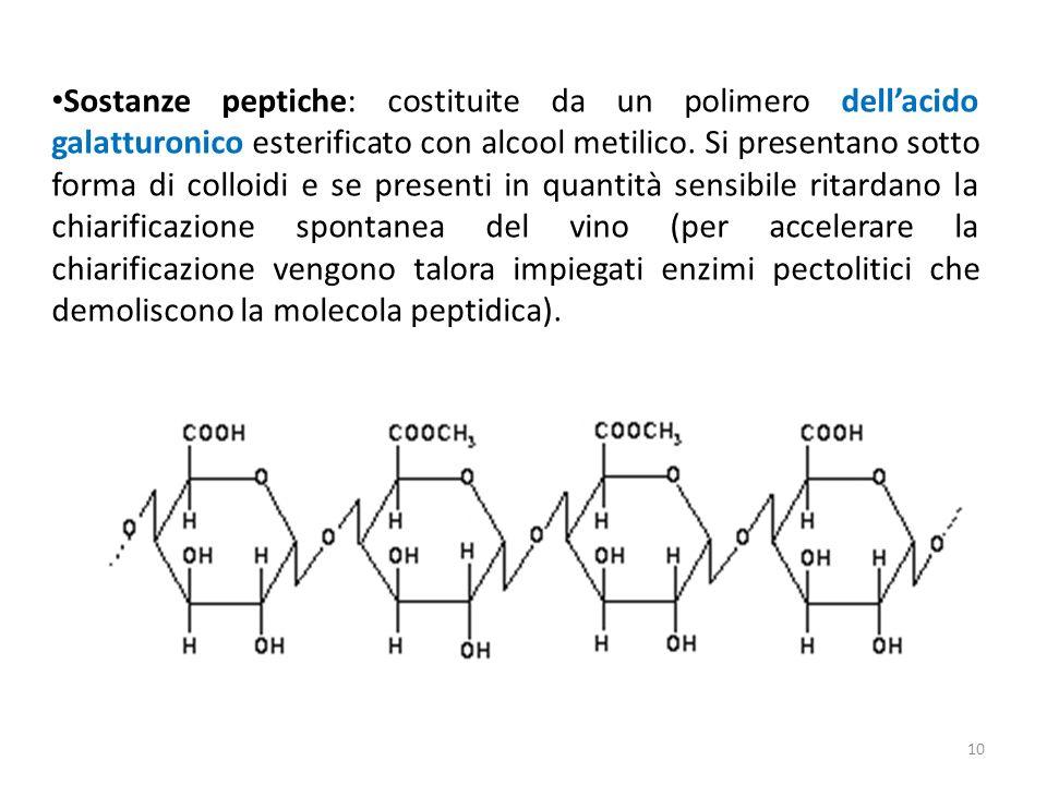Sostanze peptiche: costituite da un polimero dell'acido galatturonico esterificato con alcool metilico.