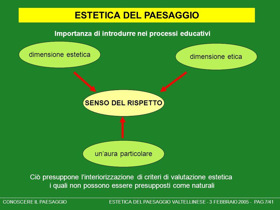 ESTETICA DEL PAESAGGIO Importanza di introdurre nei processi educativi