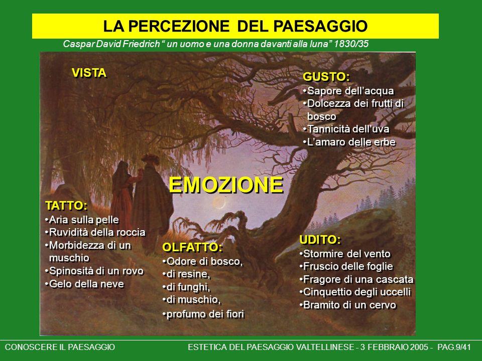 LA PERCEZIONE DEL PAESAGGIO