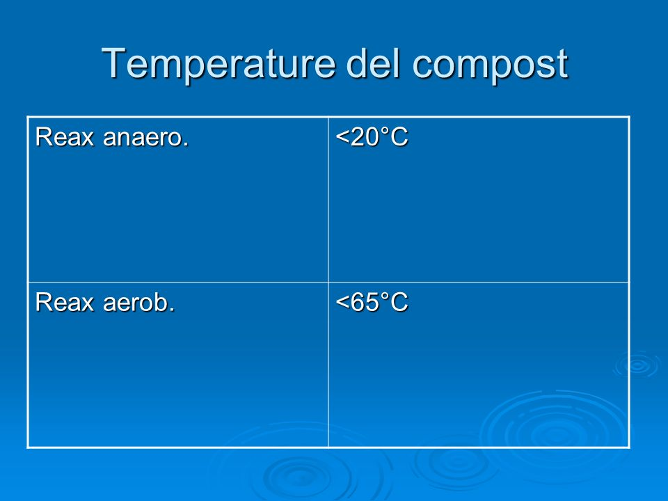 Temperature del compost