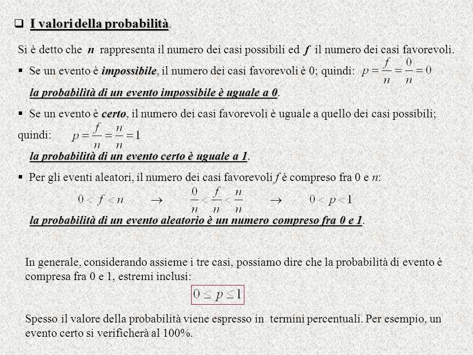 I valori della probabilità.