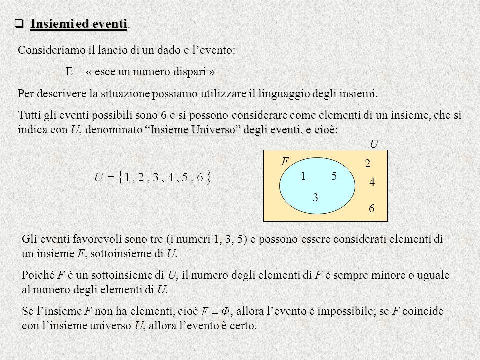Insiemi ed eventi. Consideriamo il lancio di un dado e l'evento: E = « esce un numero dispari »