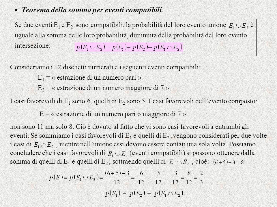 Teorema della somma per eventi compatibili.